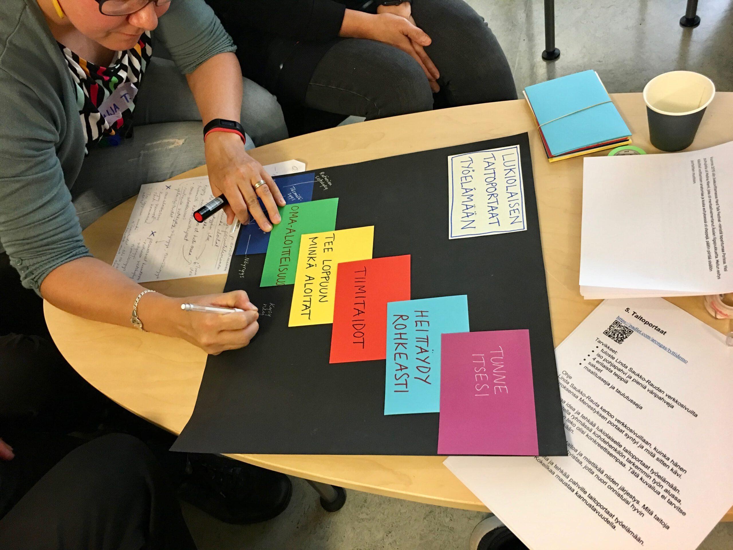 Opettajia työstämässä posteria