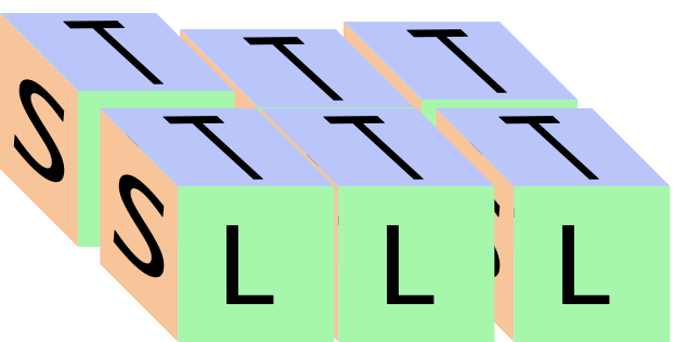 Kuutiopalapeli, jossa kuutioiden sivuilla kirjaimet L, T ja S.